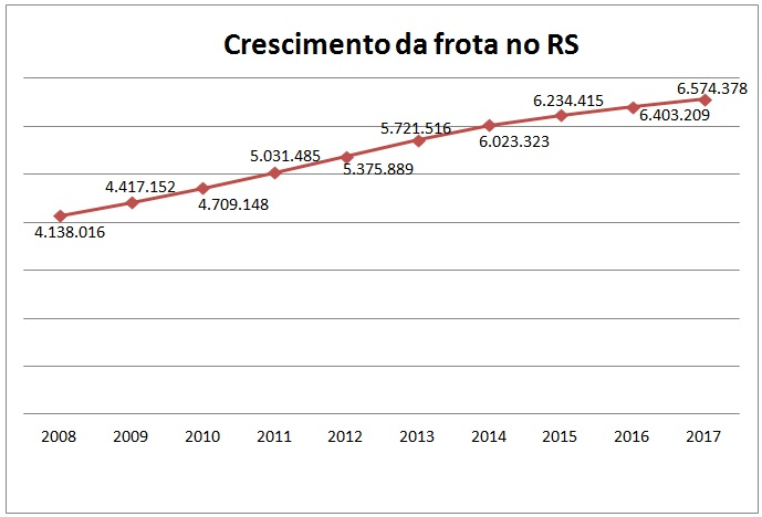 1516038443_Frota RS